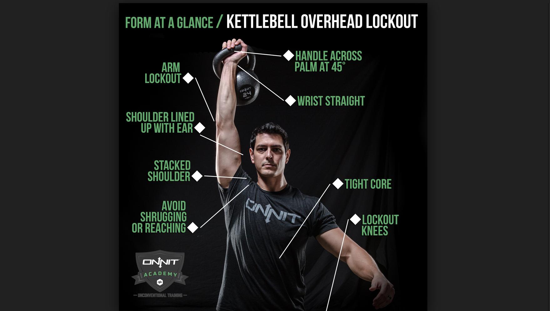 Performance Post: Training Throwing Athletes Overhead Part ...