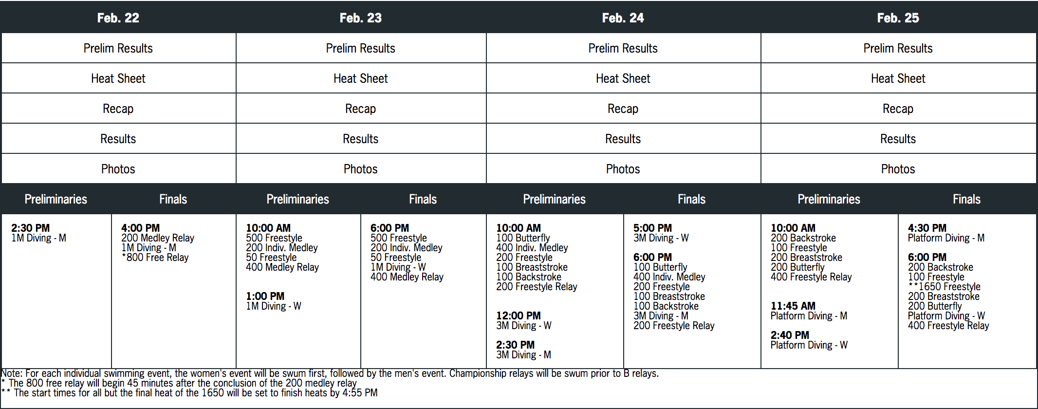 Schedule Big 12 Swimming And Diving