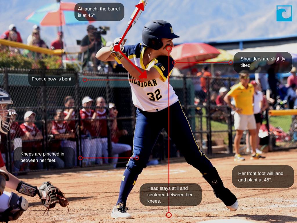 Correct Softball Swing Diagram - Fusebox and Wiring Diagram layout-basis -  layout-basis.paoloemartina.itdiagram database - paoloemartina.it